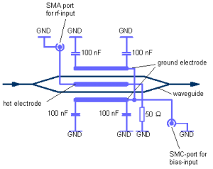 wiring scheme, modulator with separated bias input (AMXXXb)