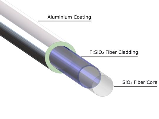铝涂层石英光纤