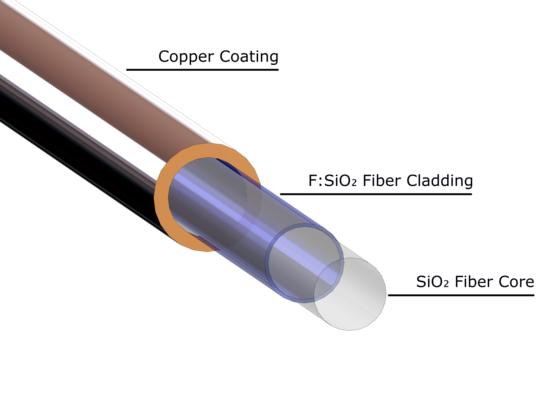 cu-alloy-coated-silica-fibers